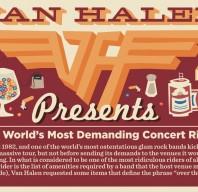 Detail: Van Halen concert rider graphic