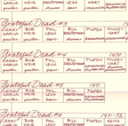 Grateful Dead family tree